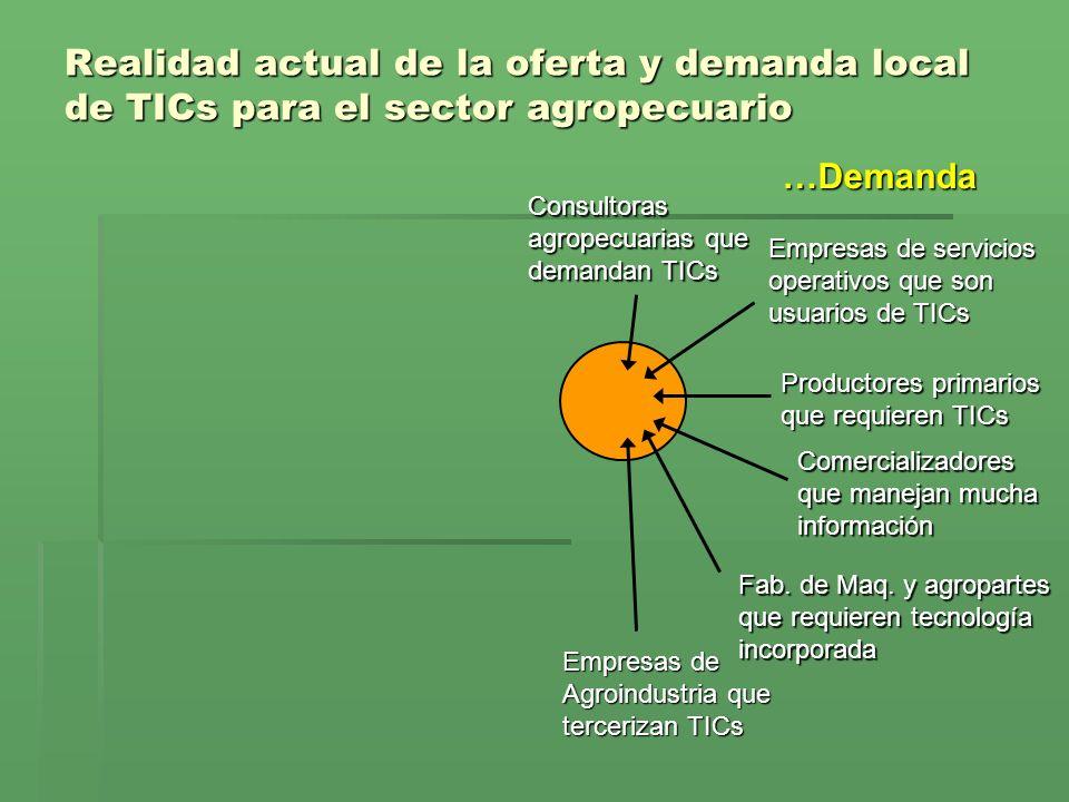Realidad actual de la oferta y demanda local de TICs para el sector agropecuario