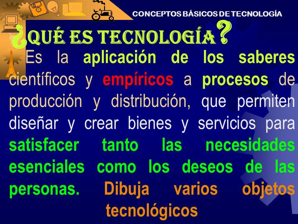 ¿Qué es Tecnología CONCEPTOS BÁSICOS DE TECNOLOGÍA.