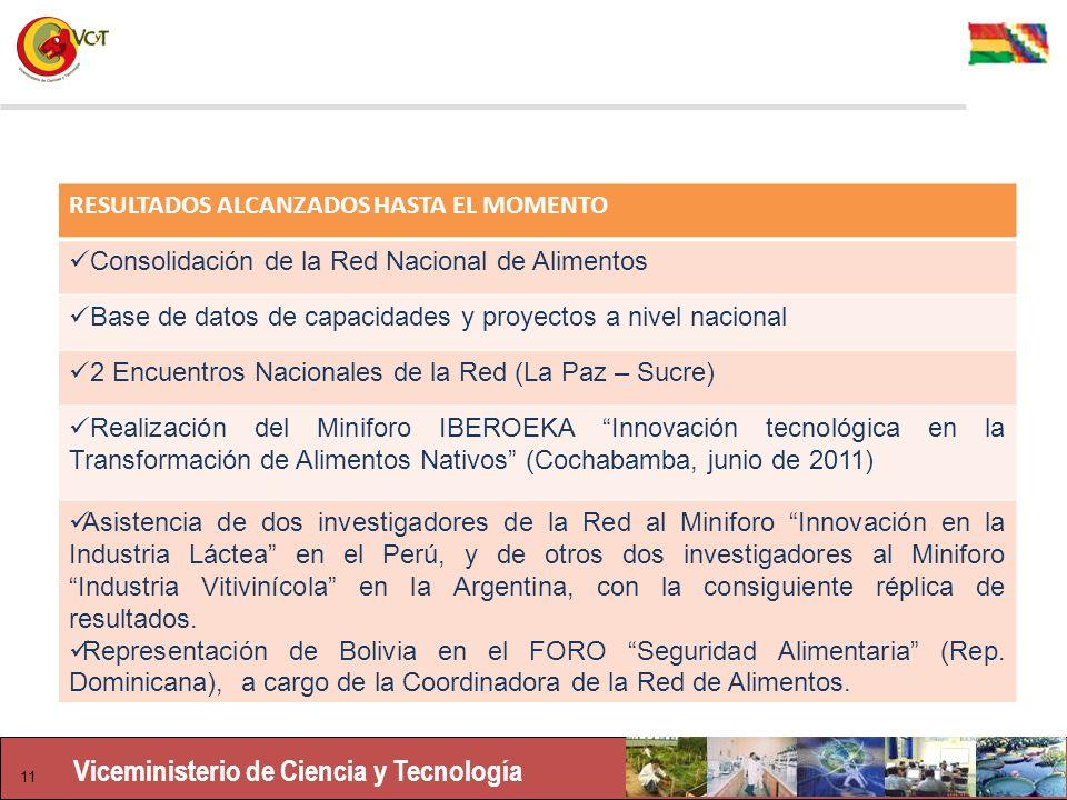 RESULTADOS ALCANZADOS HASTA EL MOMENTO