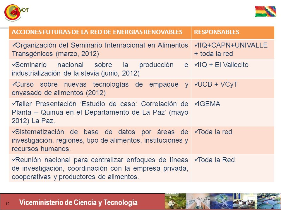 ACCIONES FUTURAS DE LA RED DE ENERGIAS RENOVABLES