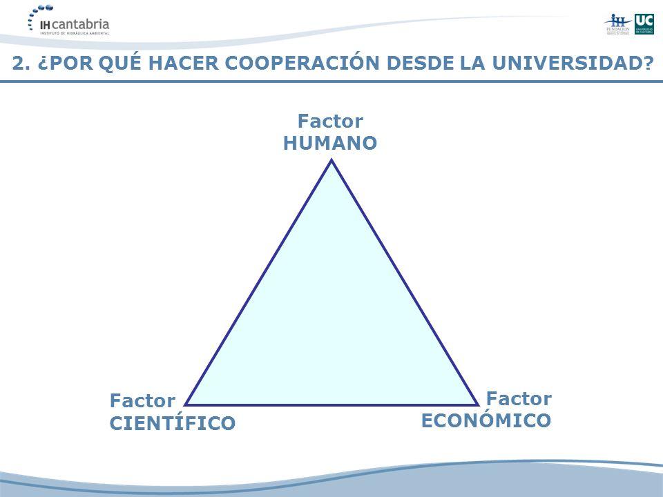 2. ¿POR QUÉ HACER COOPERACIÓN DESDE LA UNIVERSIDAD