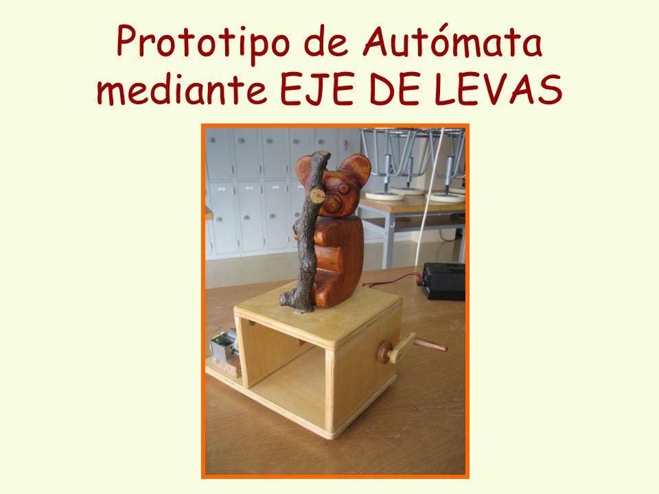 Prototipo de Autómata mediante EJE DE LEVAS