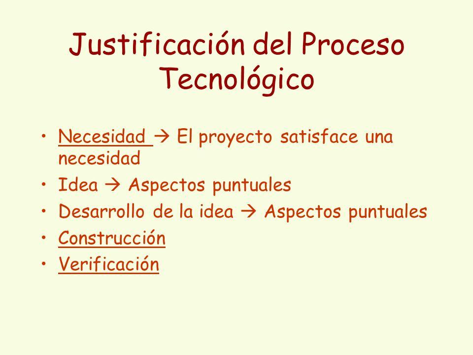 Justificación del Proceso Tecnológico