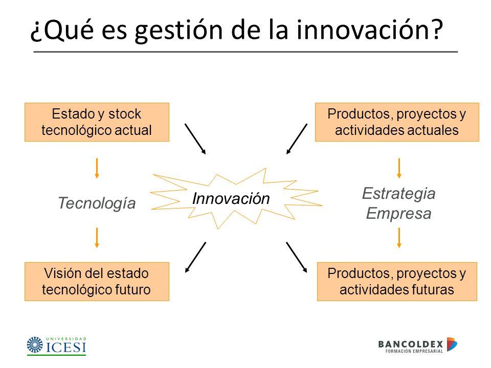 ¿Qué es gestión de la innovación