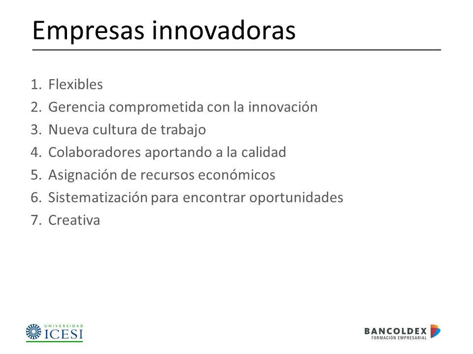 Empresas innovadoras Flexibles Gerencia comprometida con la innovación