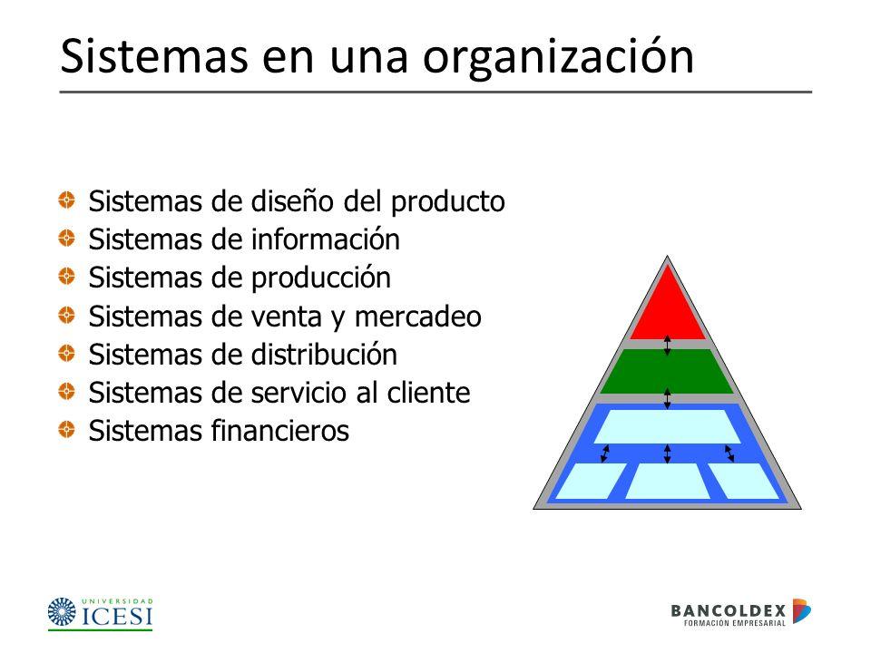 Sistemas en una organización