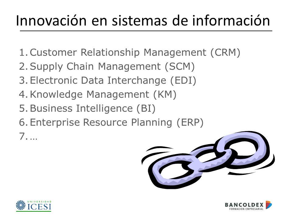 Innovación en sistemas de información