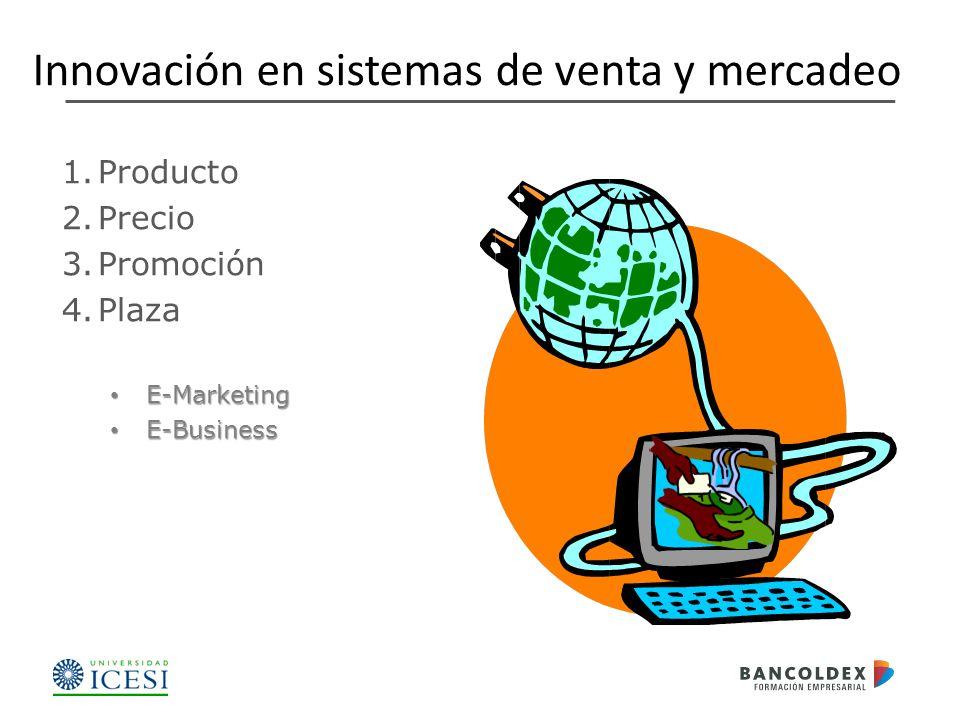 Innovación en sistemas de venta y mercadeo
