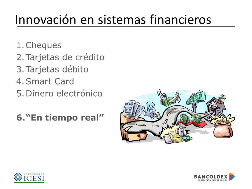 Innovación en sistemas financieros