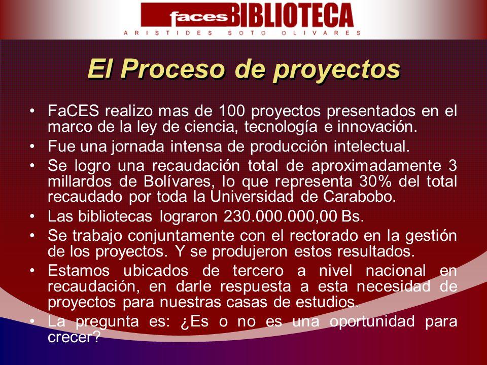 El Proceso de proyectos