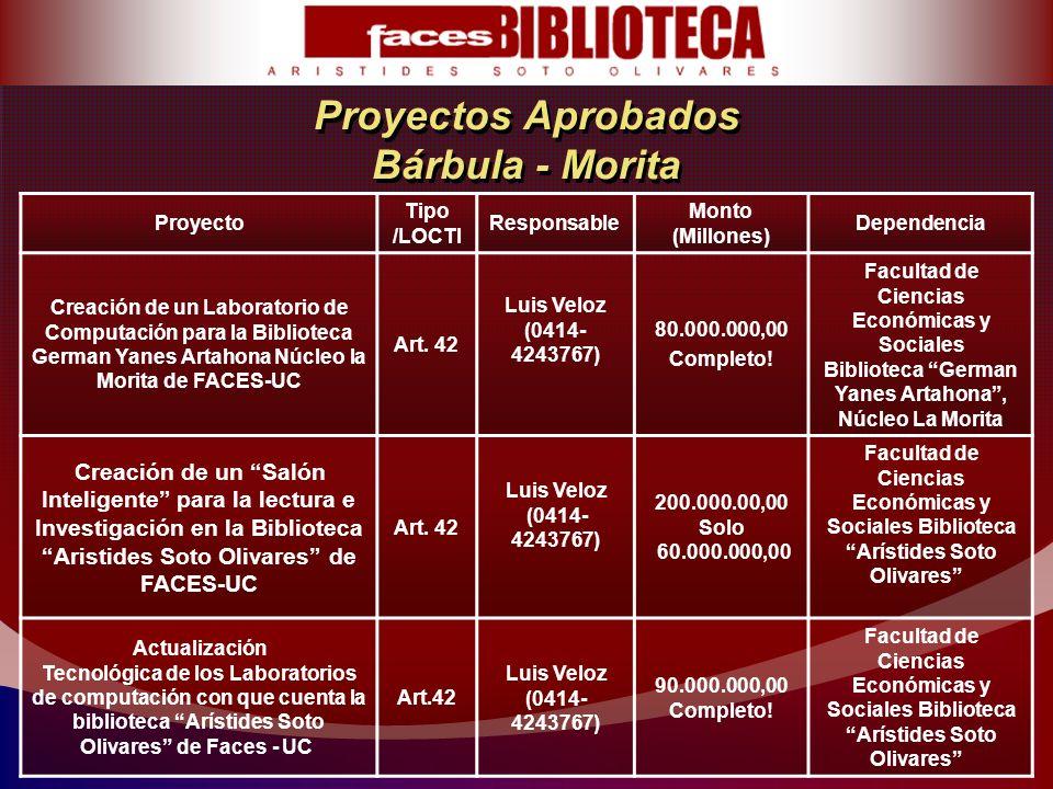 Proyectos Aprobados Bárbula - Morita