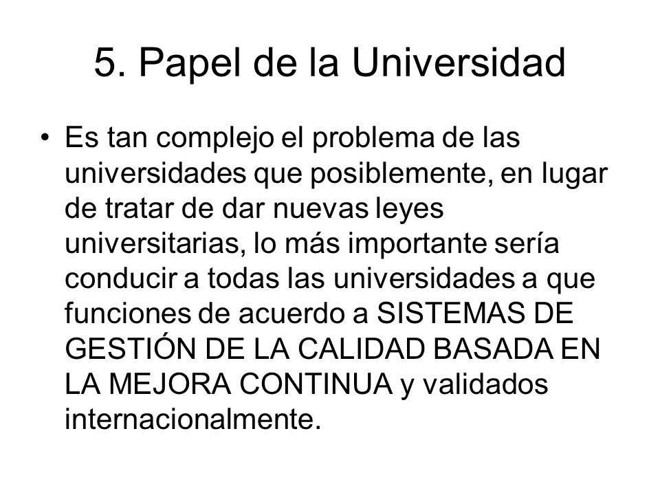 5. Papel de la Universidad