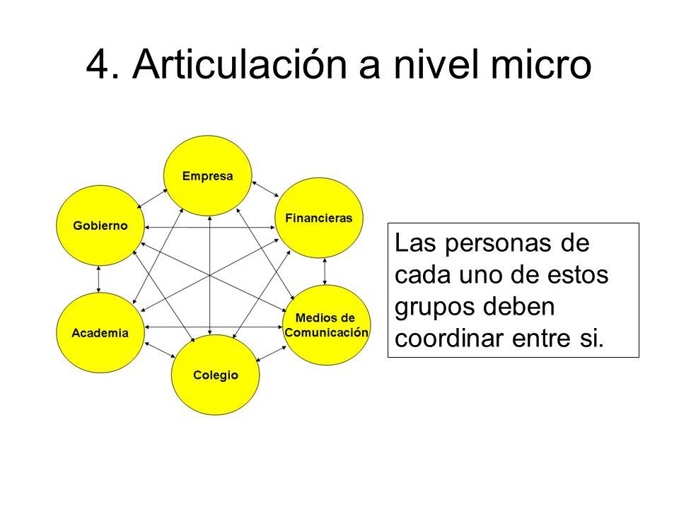 4. Articulación a nivel micro