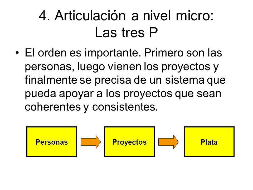 4. Articulación a nivel micro: Las tres P