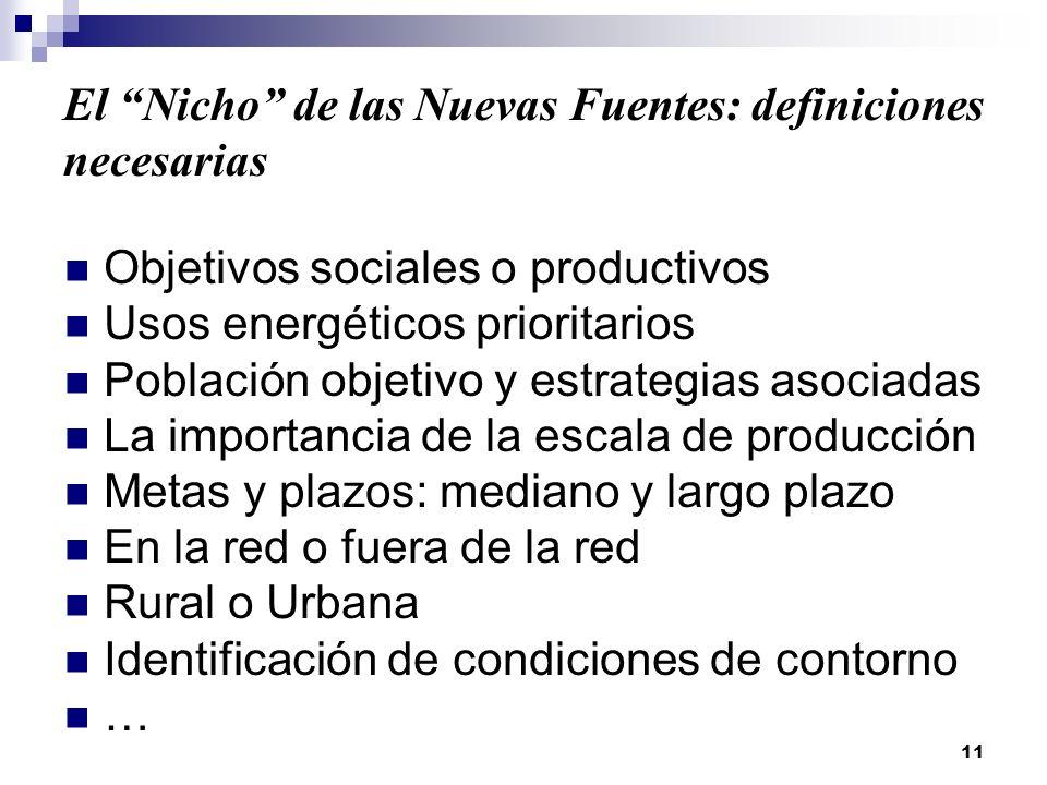 El Nicho de las Nuevas Fuentes: definiciones necesarias