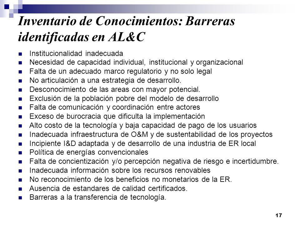 Inventario de Conocimientos: Barreras identificadas en AL&C