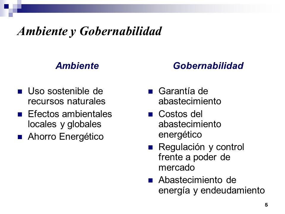 Ambiente y Gobernabilidad