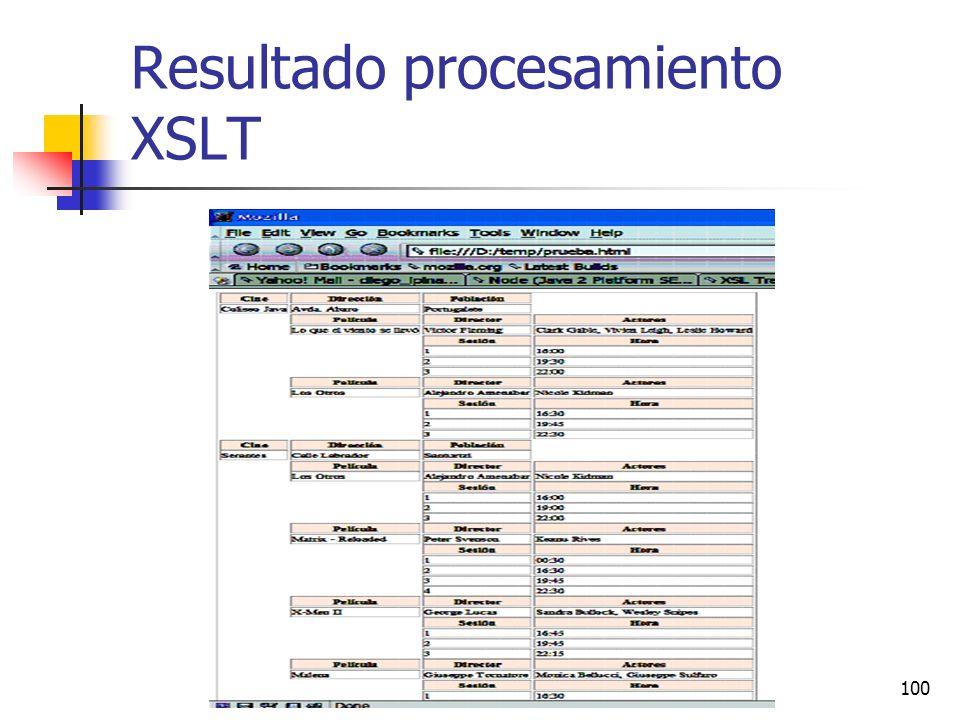 Resultado procesamiento XSLT