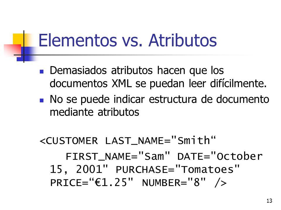 Elementos vs. Atributos
