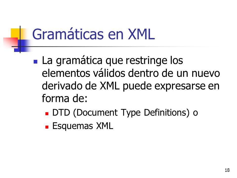 Gramáticas en XML La gramática que restringe los elementos válidos dentro de un nuevo derivado de XML puede expresarse en forma de: