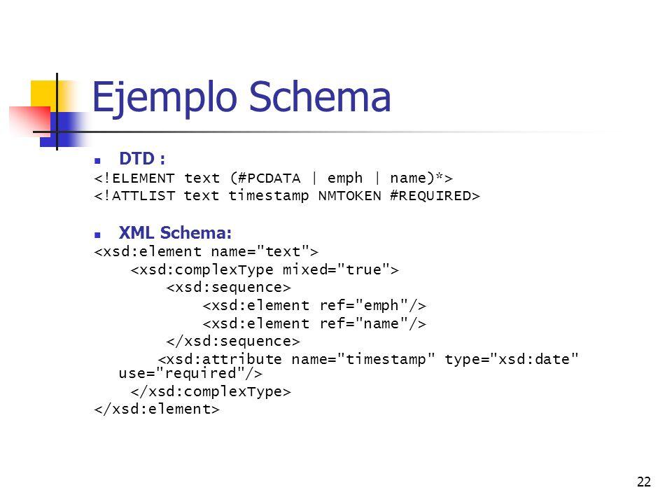 Ejemplo Schema DTD : XML Schema: