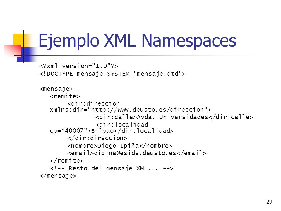Ejemplo XML Namespaces