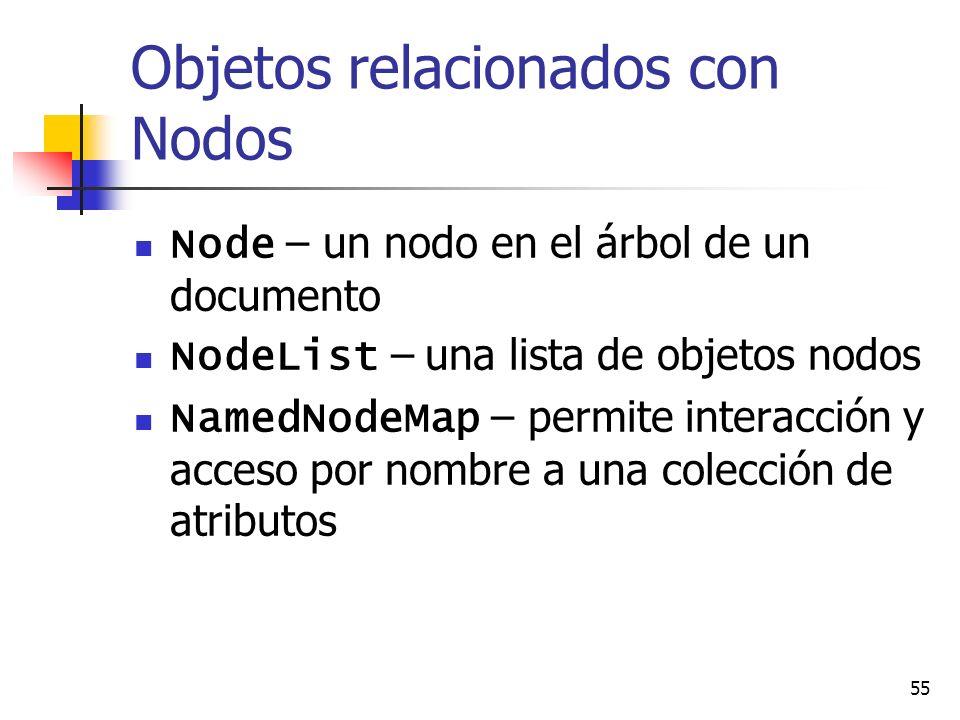 Objetos relacionados con Nodos