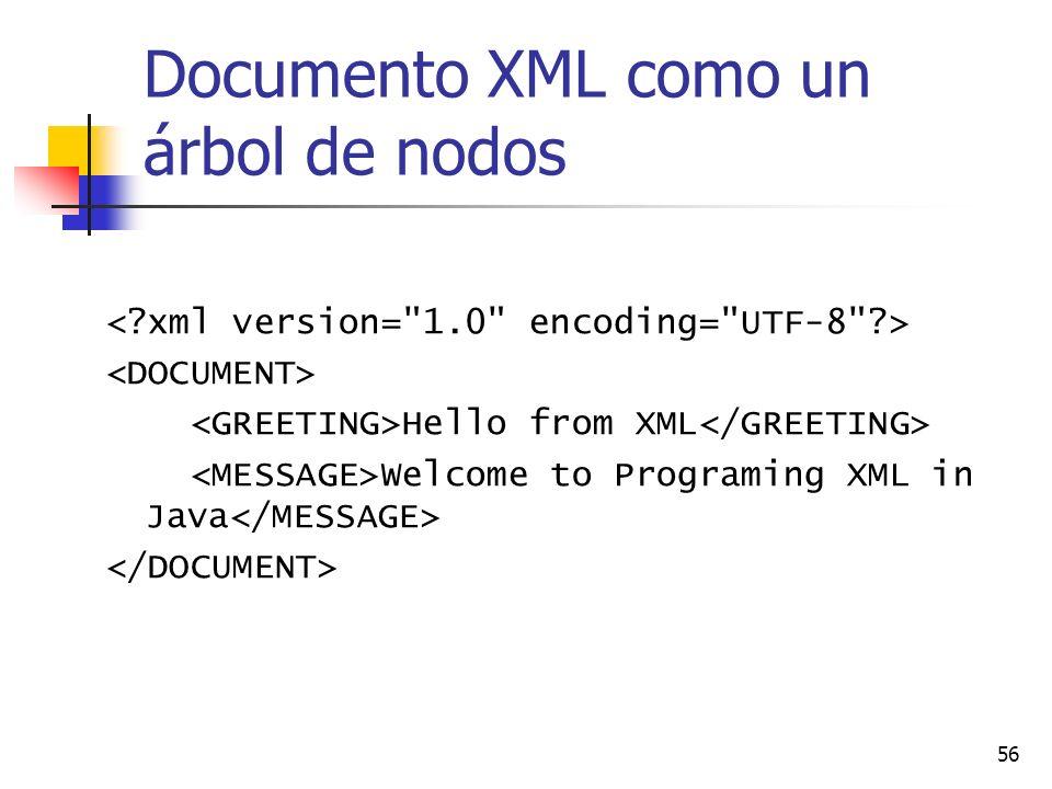 Documento XML como un árbol de nodos