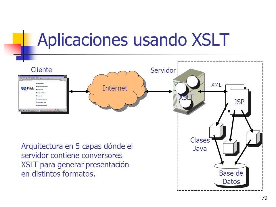 Aplicaciones usando XSLT