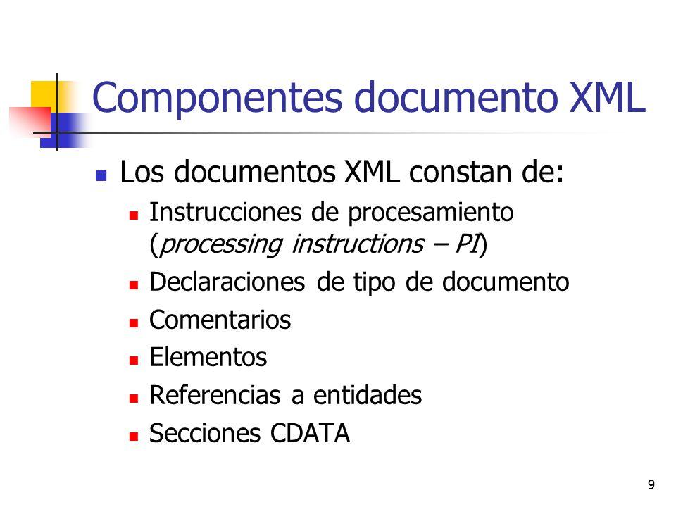 Componentes documento XML