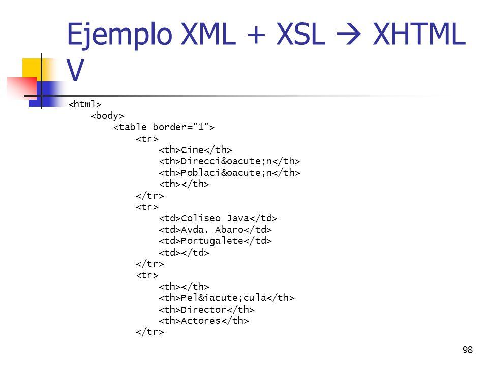 Ejemplo XML + XSL  XHTML V