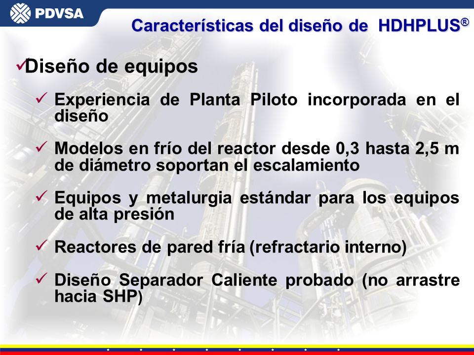 Diseño de equipos Características del diseño de HDHPLUS®