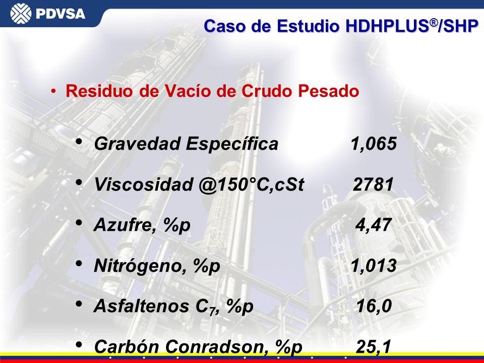 Gravedad Específica 1,065 Viscosidad @150°C,cSt 2781 Azufre, %p 4,47