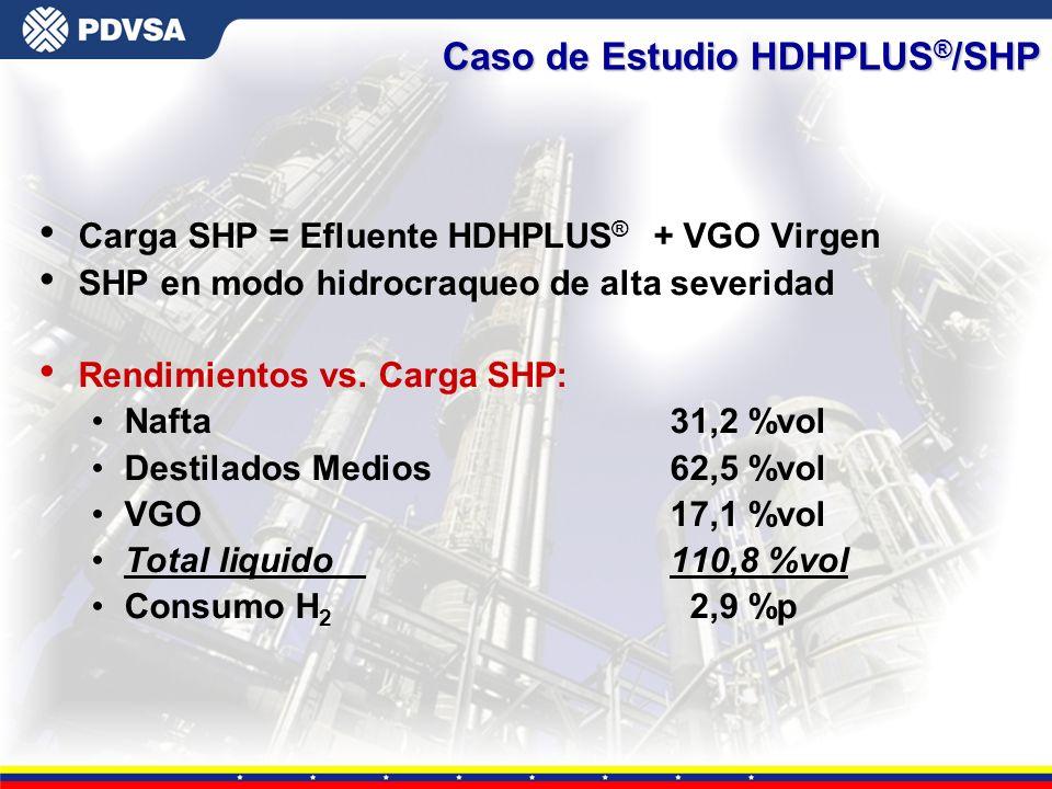 Caso de Estudio HDHPLUS®/SHP