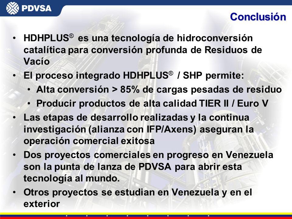 Conclusión HDHPLUS® es una tecnología de hidroconversión catalítica para conversión profunda de Residuos de Vacío.