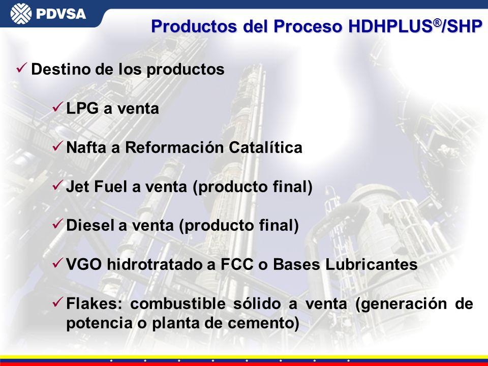 Productos del Proceso HDHPLUS®/SHP