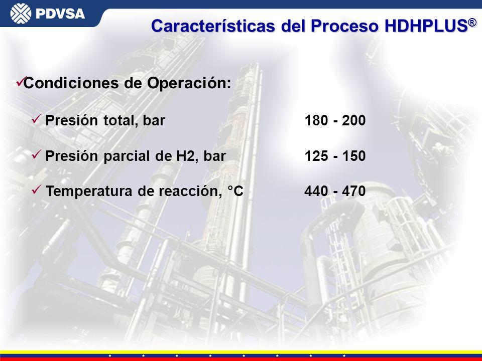 Características del Proceso HDHPLUS®