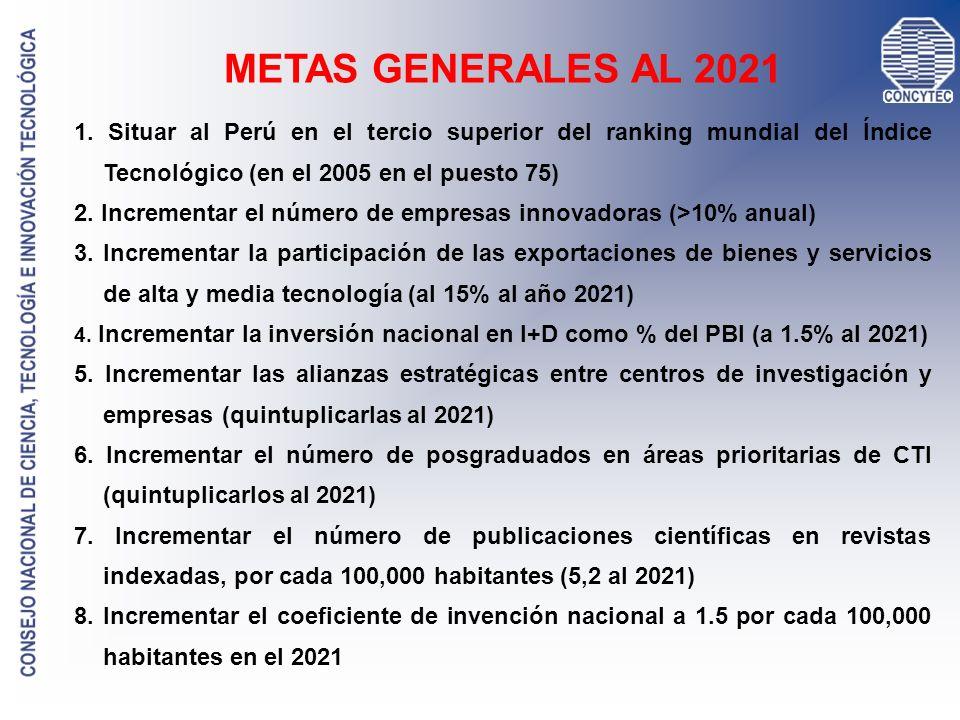 METAS GENERALES AL 2021 1. Situar al Perú en el tercio superior del ranking mundial del Índice Tecnológico (en el 2005 en el puesto 75)