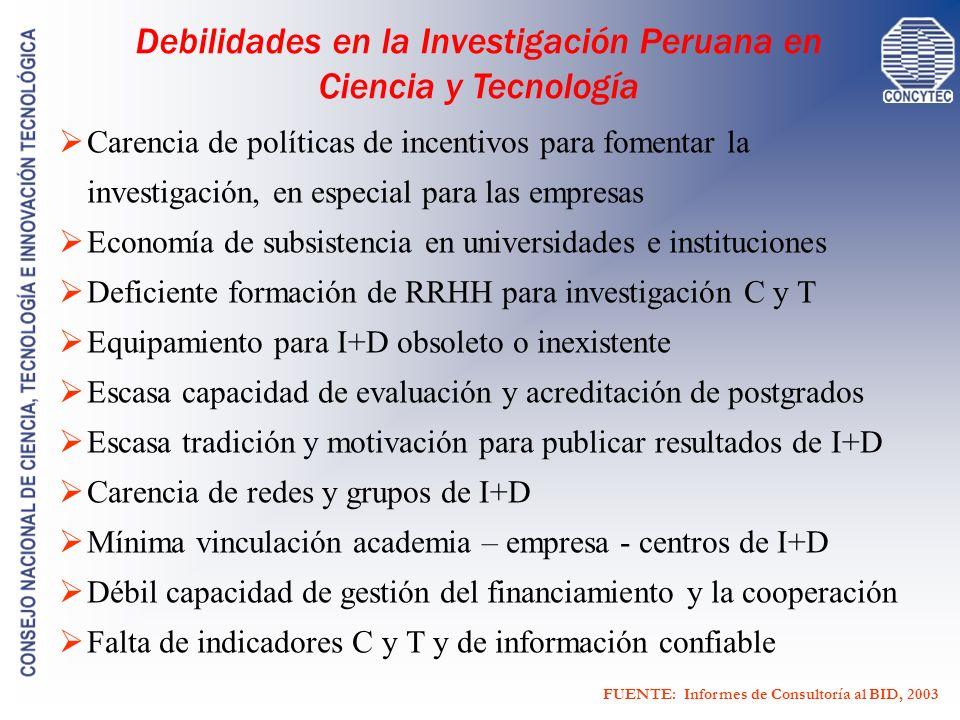 Debilidades en la Investigación Peruana en Ciencia y Tecnología