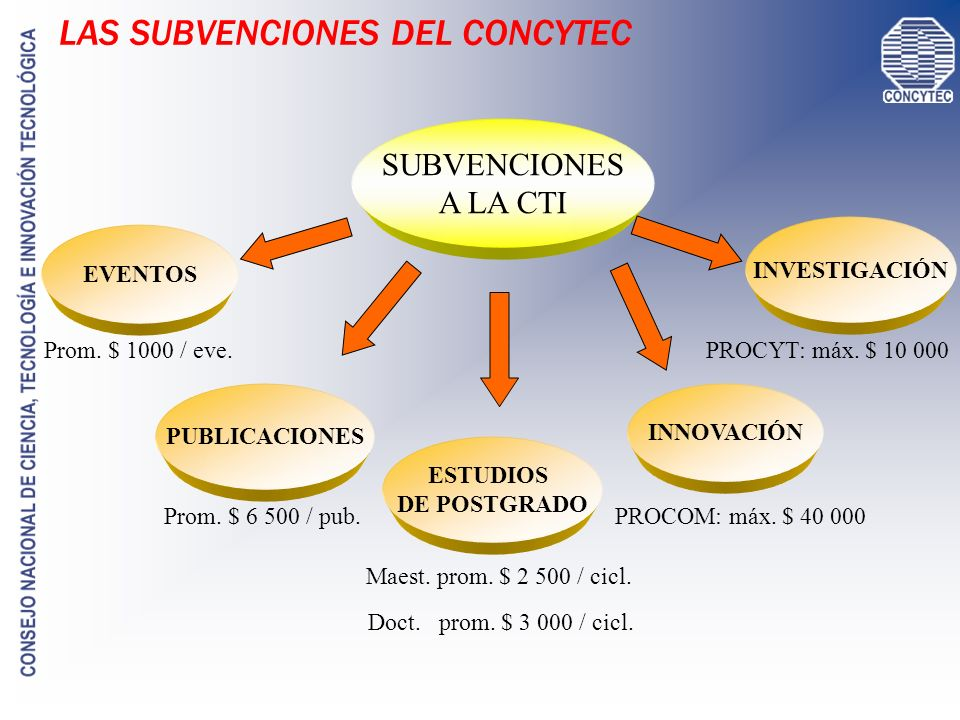 LAS SUBVENCIONES DEL CONCYTEC