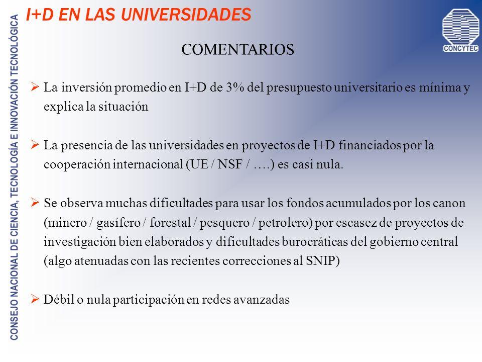 I+D EN LAS UNIVERSIDADES
