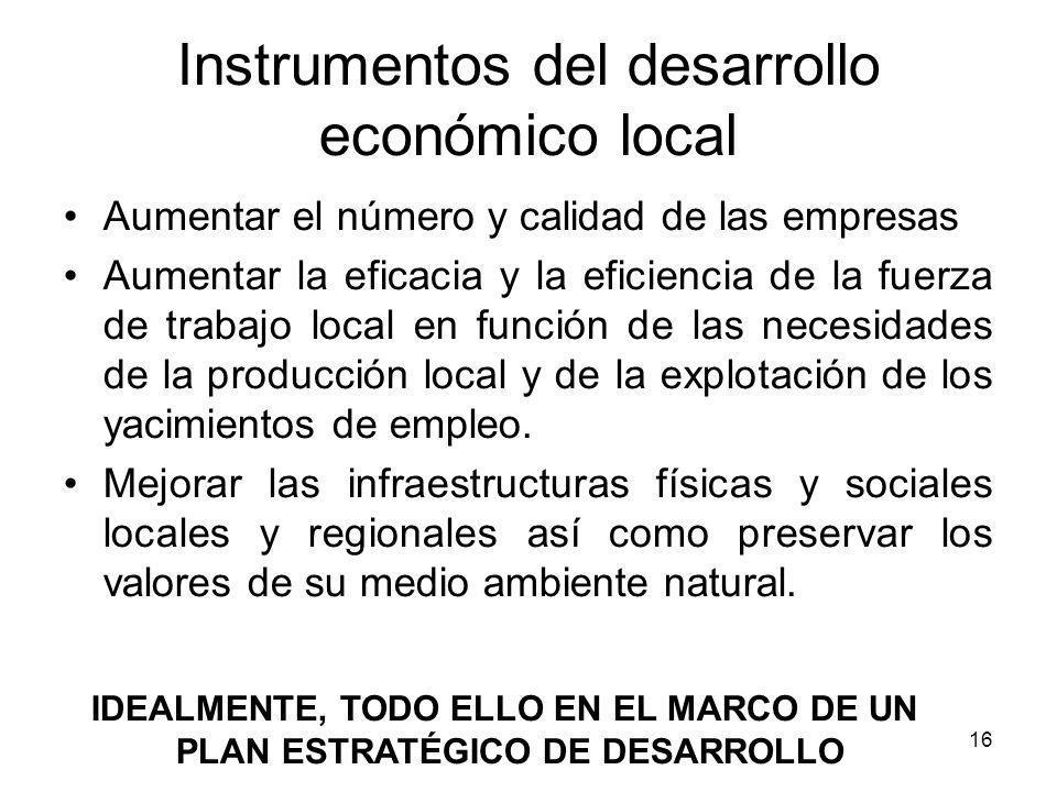 Instrumentos del desarrollo económico local