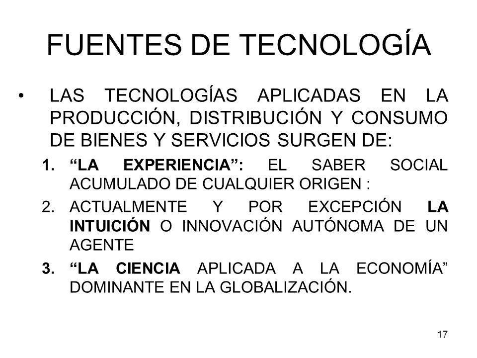 FUENTES DE TECNOLOGÍA LAS TECNOLOGÍAS APLICADAS EN LA PRODUCCIÓN, DISTRIBUCIÓN Y CONSUMO DE BIENES Y SERVICIOS SURGEN DE: