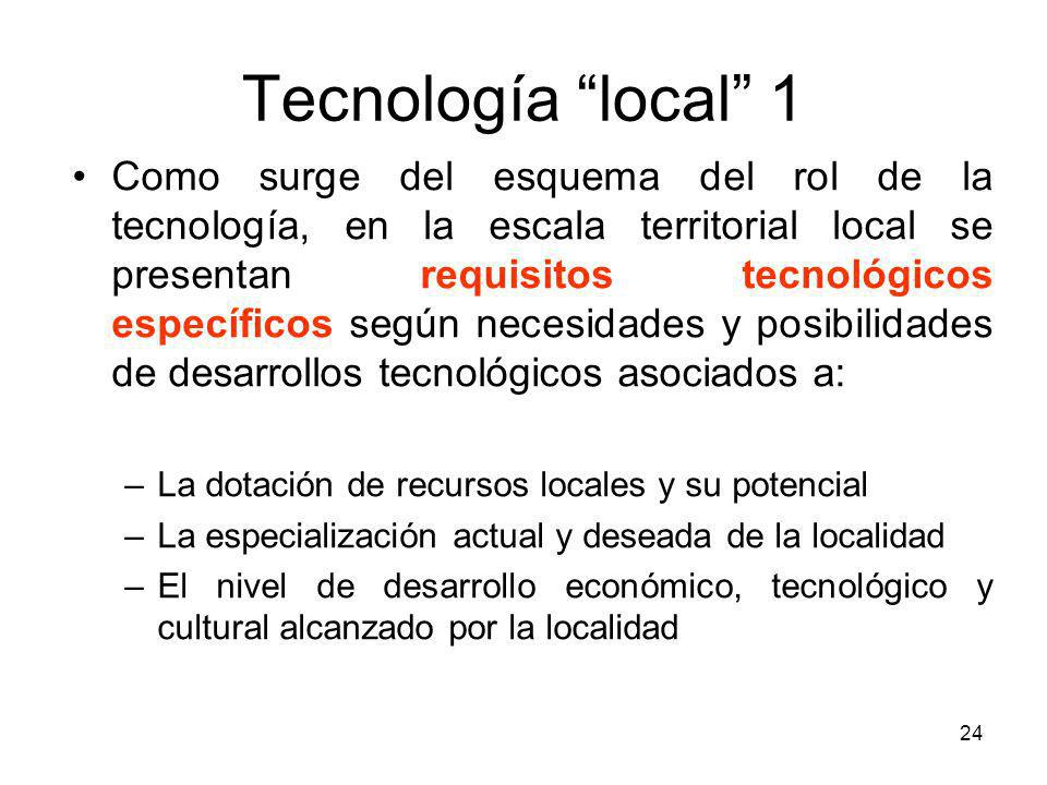 Tecnología local 1