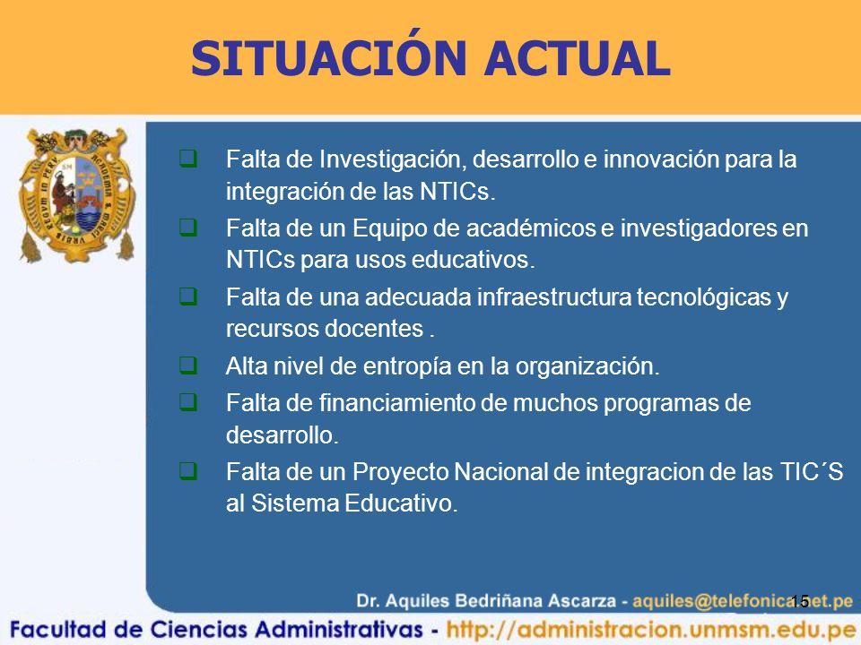 SITUACIÓN ACTUAL Falta de Investigación, desarrollo e innovación para la integración de las NTICs.