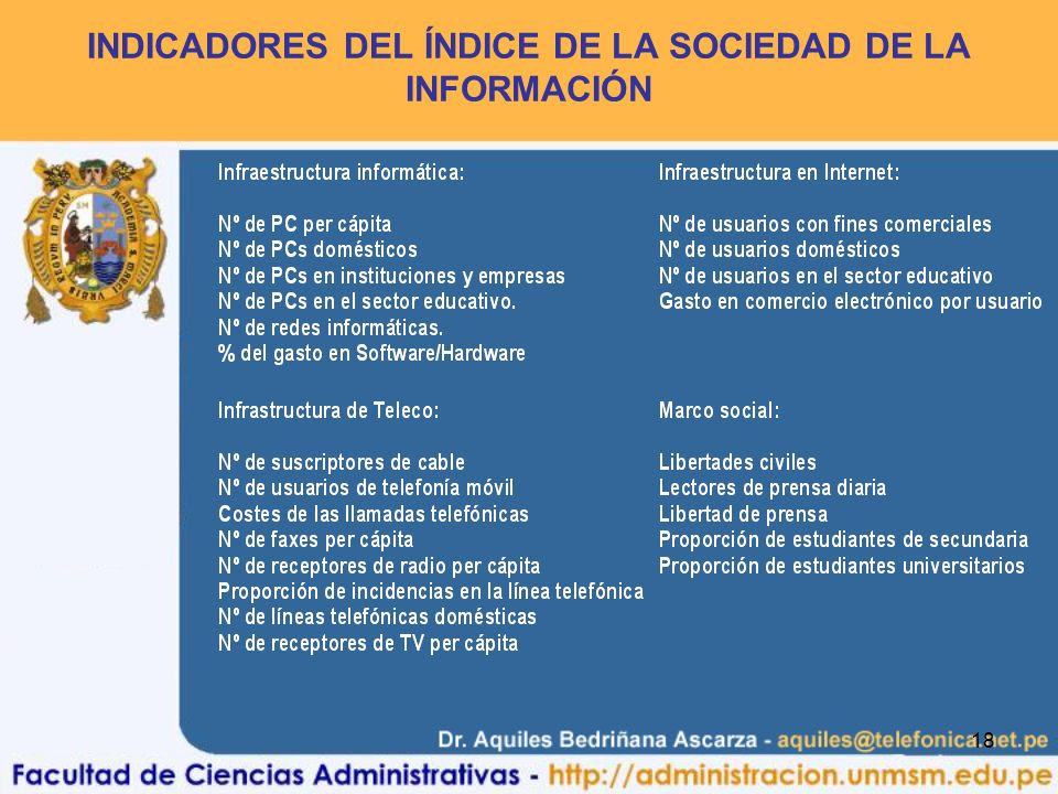 INDICADORES DEL ÍNDICE DE LA SOCIEDAD DE LA INFORMACIÓN