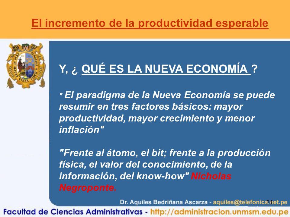 El incremento de la productividad esperable