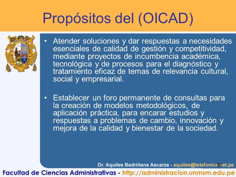 Propósitos del (OICAD)