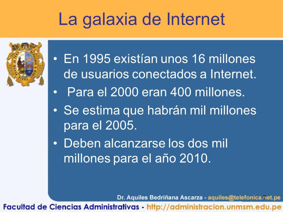 La galaxia de Internet En 1995 existían unos 16 millones de usuarios conectados a Internet. Para el 2000 eran 400 millones.