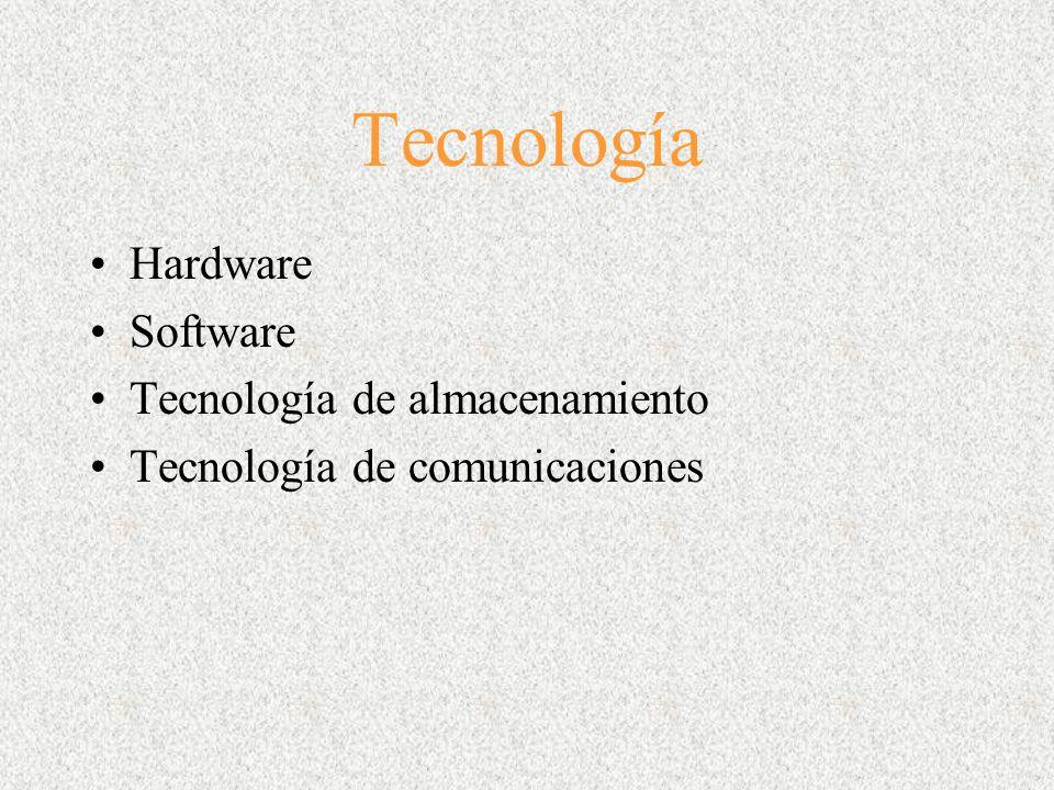 Tecnología Hardware Software Tecnología de almacenamiento